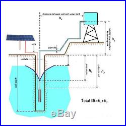 24v DC Farm/ Ranch Solar Powered Pump Submersible Water Deep Well Pump 400 Ft Us