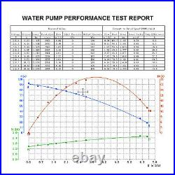 4 1.5HP Deep Well Water Pump Submersible Stainless Steel 341FT 25.5GPM 220V