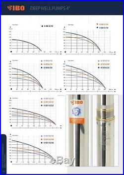 IBO Submersible Borehole PUMP St. Steel deep well clean water tanks + 60m cable
