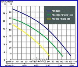 Wacker Neuson PS2 800 Submersible Pump, 110V/60HZ, 1 HP, 49' cord. 10.1A